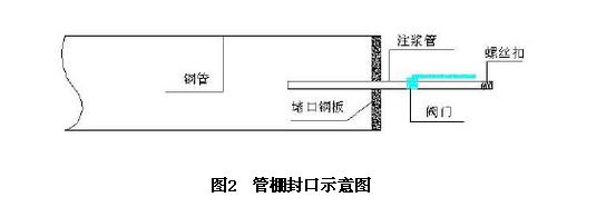 管棚施工工艺的详细步骤图文介绍_4