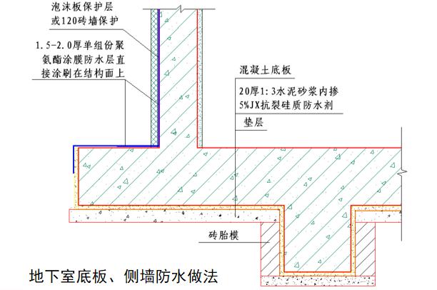 知名企业标准施工工艺工法参考节点