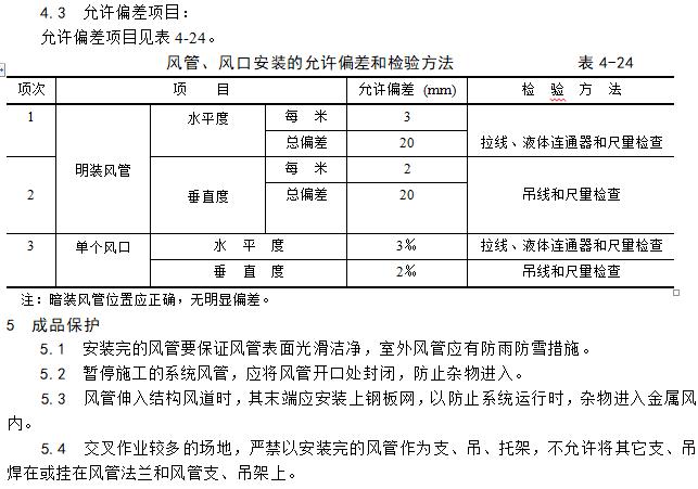 通风空调工程施工工艺汇总(含13个分项)