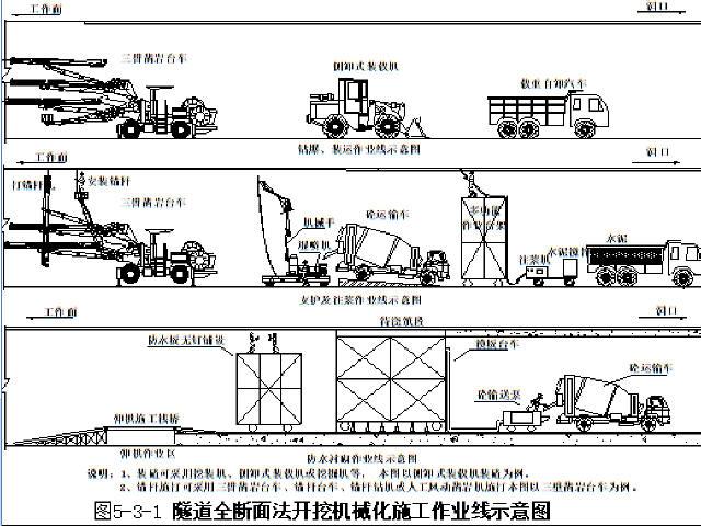 含挤密桩地基系杆拱桥挂篮连续梁特长隧道不良地质区高速铁路工程施工组织设计539页