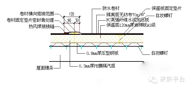 TPO防水卷材大多在南方使用,北方温差大的双曲面屋面怎么施工?