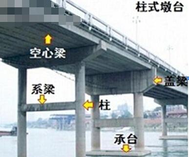 桥梁柱式墩台施工注意要点