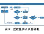 桥梁工程BIM技术应用研究