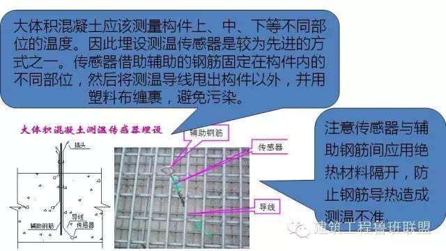 图文解读建筑工程各专业施工细部节点优秀做法_65