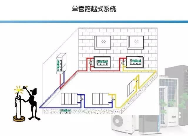 72页|空气源热泵地热系统组成及应用_43