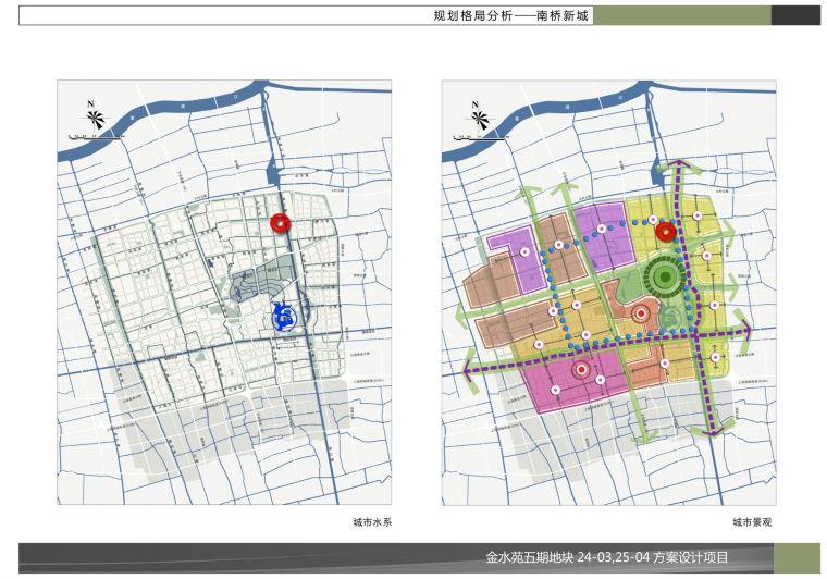 [上海]奉贤南桥新城居住区建筑设计方案文本_2