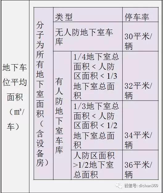 万科施工图审图清单(全套图文)建议收藏_4