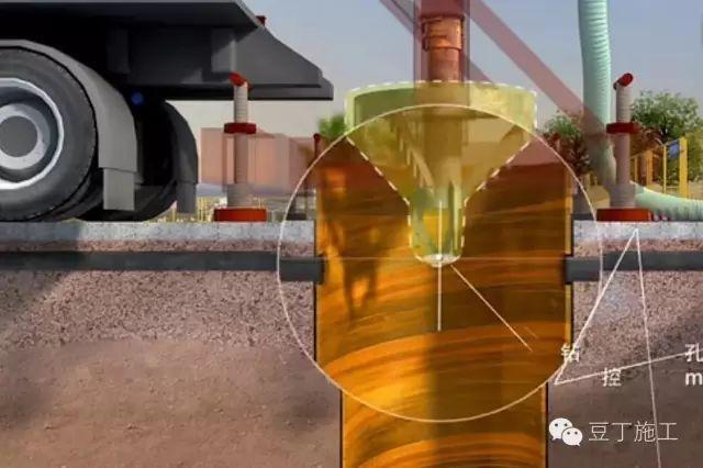 牛!中铁四局做了钻孔灌注桩3D技术交底,不是搞工程的看完也懂了_7