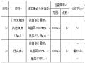 【北京】海淀区八家南北线道路及市政配套工程施工方案