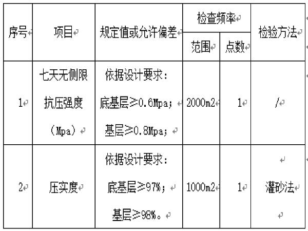 [北京]海淀区八家南北线道路及市政配套工程施工方案