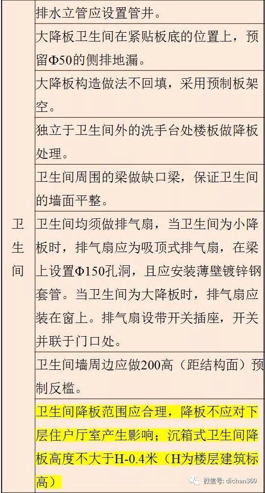 万科施工图审图清单(全套图文)建议收藏_10