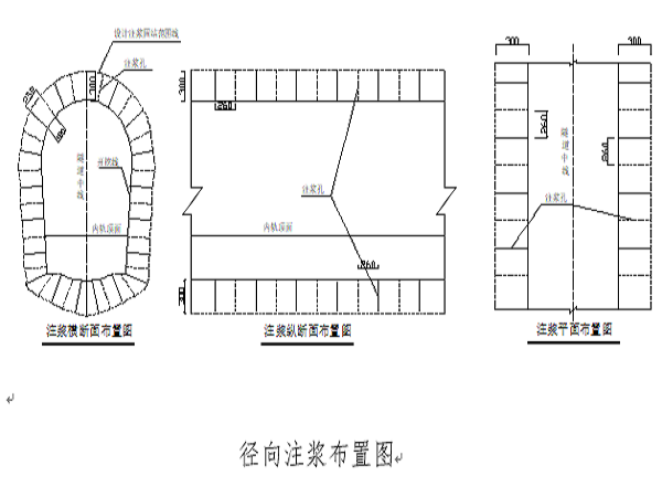 隧道出口注浆实施性施工组织设计(Word版,共27页)