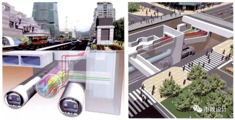 中国迄今运营里程最多地区的城市地下管廊建设成果和经验汇总_16