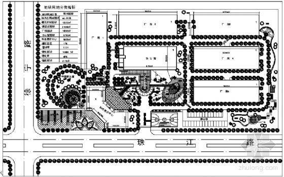 某工业园厂房环境布置规划平面图