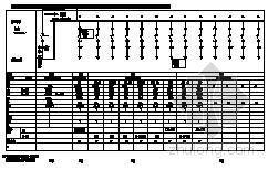 电气系统图小结