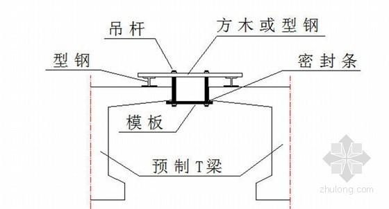[湖北]铁路临近既有线工程施工组织设计(特大桥施工)