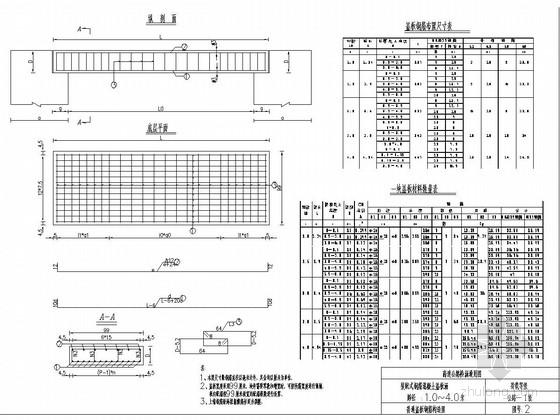 高速公路装配式钢筋混凝土盖板涵施工图(40张)