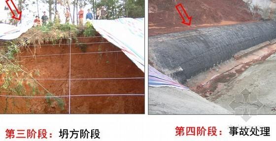 铁路高风险隧道(工点)风险管理专题讲座156页PPT(知名集团安质处)