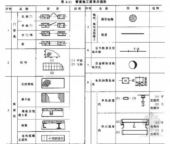 [预算必备]化工工艺管道安装工程预算编制精讲(图文230页)