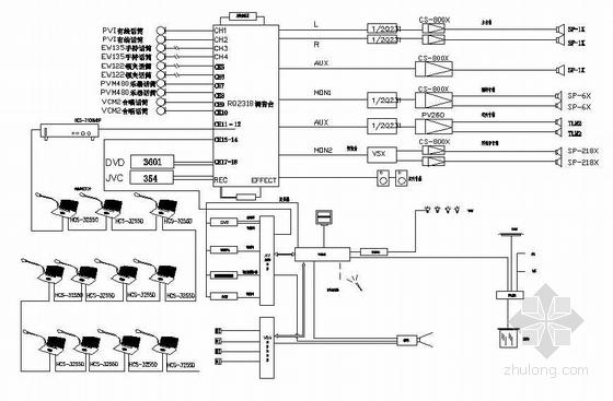 弱电系统图设计模板