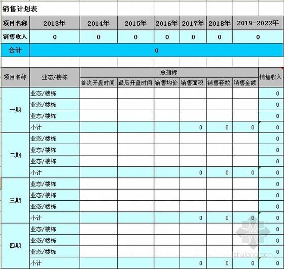 房地产项目开发全周期经营计划表格(直接计算)