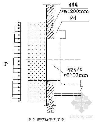 液氨冻结法在盾构进出洞土体加固中的应用