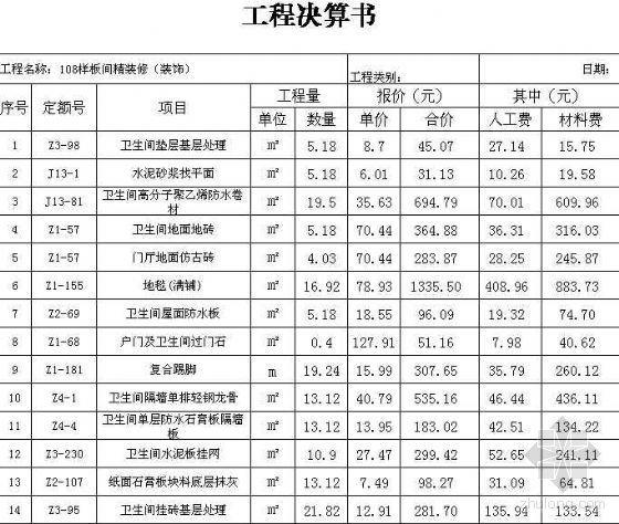 2008年北京某酒店108房间精装修预算