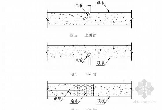 [北京]剪力墙结构住宅小区工程施工组织设计(139页 PDF格式 长城杯工程)
