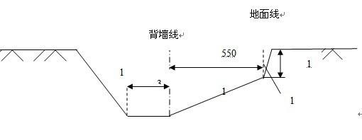 [贵州]高速公路砌筑防护工程施工方案(中铁)