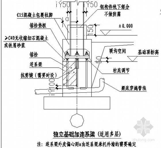 钢结构住宅柱脚形式及柱脚与基础关系