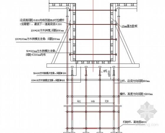 办公楼工程模板专项施工方案