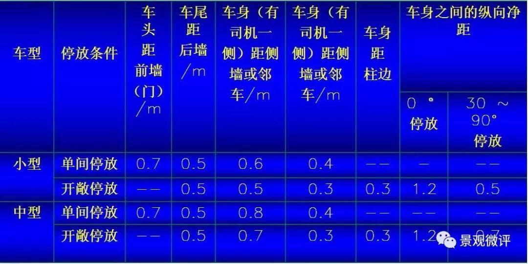 图解-地下车库设计规范_49