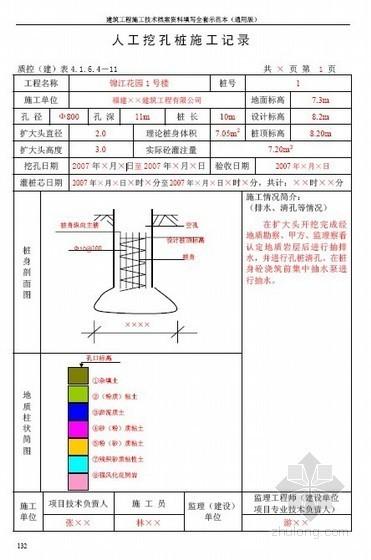 混凝土施工资料表格填写实例