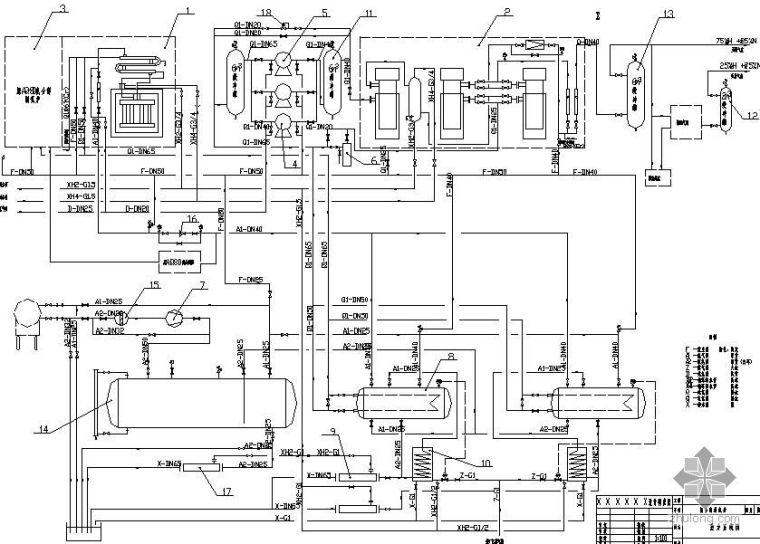 氨分解制氢站热力系统图