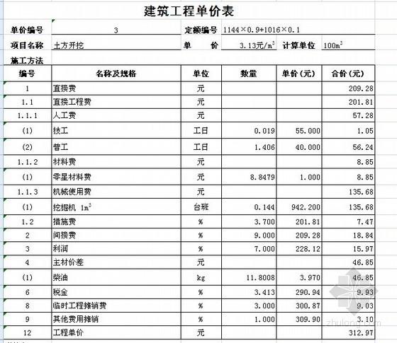 [福建]2013年水土流失综合治理项目工程量清单预算及招标文件(共9标段)