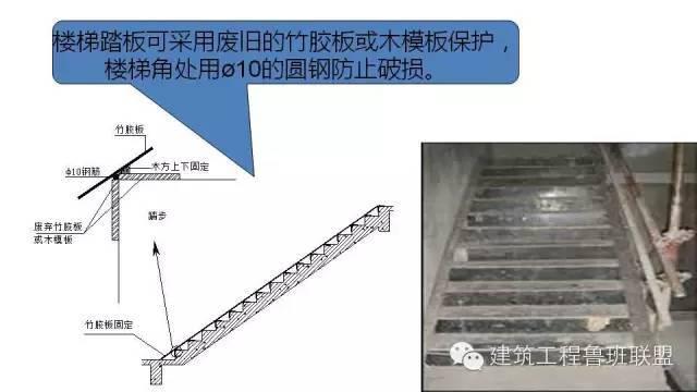 图文解读建筑工程各专业施工细部节点优秀做法_66