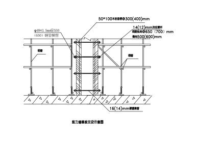 现浇混凝土板、墙柱平整度、垂直度的质量控制方案