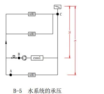中央空调水系统设计教程_6