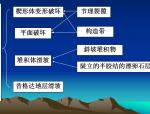 四川雅安至泸沽高速公路陡坡桥梁的斜坡稳定性评价和处治思路