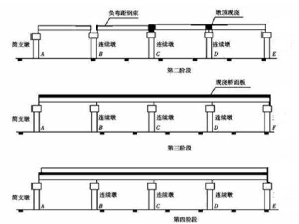 济东高速大桥施工图设计(毕业设计共133页)