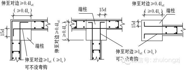 剪力墙钢筋工程量计算,钢筋算量最复杂构件,这个必须会!_25