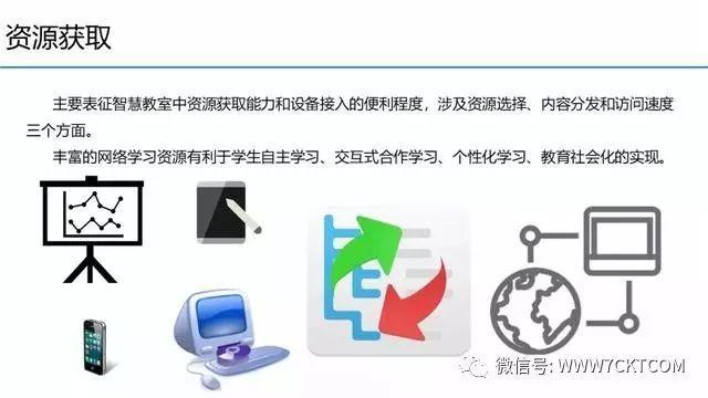 弱电智能化|教学综合楼智能化弱电深化设计方案_18