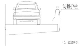 公路养护网:城市道路交通设施设计规范将有这9大调整!
