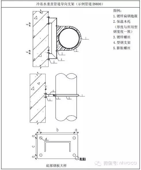 暖通专业支吊架做法大全,附计算和图片!_5