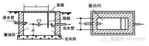 给排水、消防与热水系统图文简介_10