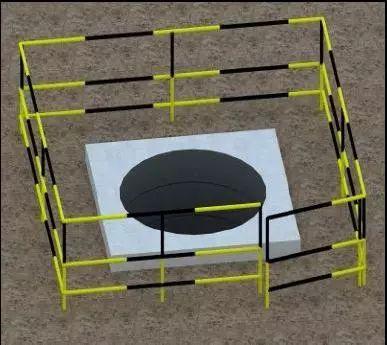 中建施工现场洞口、临边防护做法及图示!_18