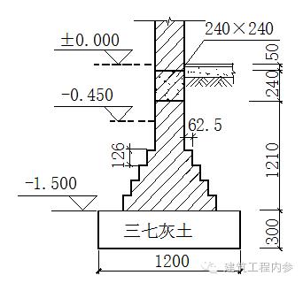 砌筑工程量计算规则,很完整,值得一看!_15