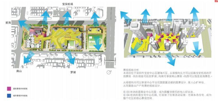 [深圳]西乡超高层商业综合体建筑设计方案文本_11