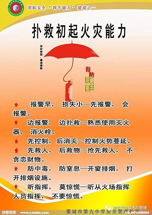 浙江宁波工地发生火灾,冬季施工防火措施来了。_6