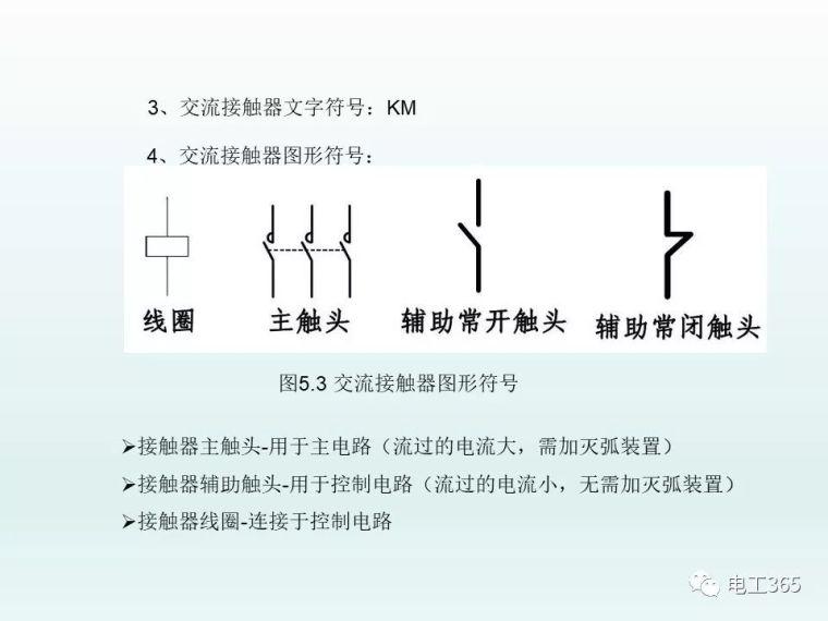 全彩图详解低压电器元件及选用_24